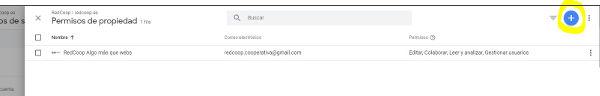 Permisos de propiedad de Google Analytics